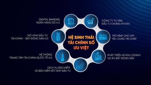 Kienlongbank chuyển đổi số - Từ phòng giao dịch 5 sao đến Digital Bank toàn diện - Ảnh 6.