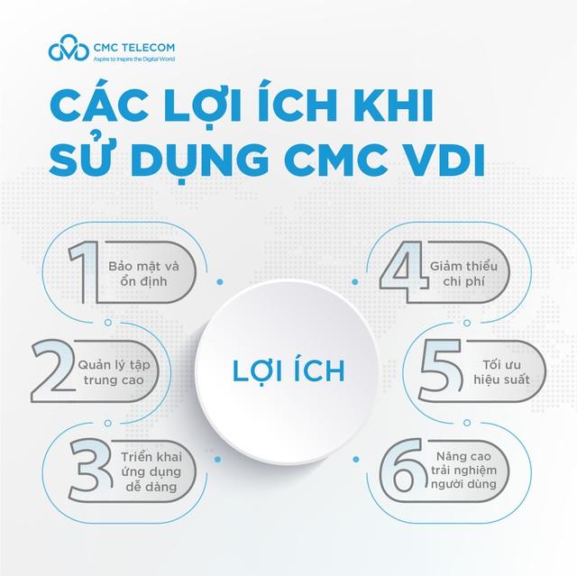 VDI, ảo hoá máy trạm, giải pháp bảo vệ doanh nghiệp đặc thù khi làm việc từ xa - Ảnh 2.
