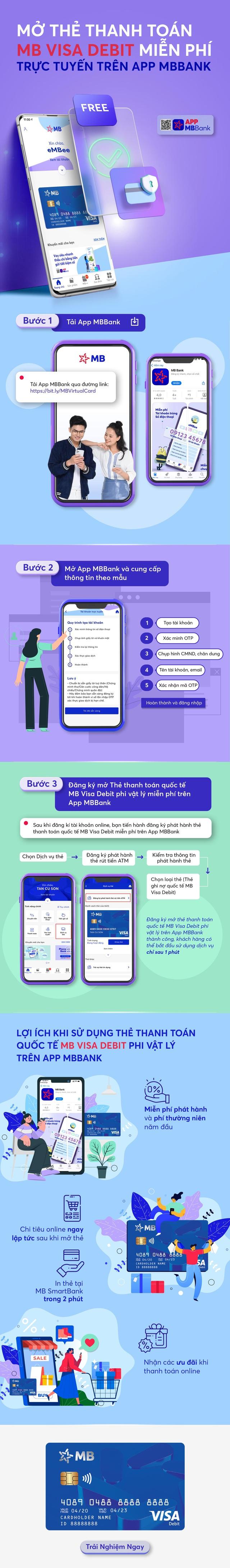 Mở thẻ thanh toán MB Visa Debit miễn phí, trực tuyến trên App MBBank - Ảnh 1.