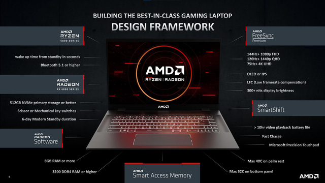 Giải mã AMD Advantage: Quy chuẩn mới cho laptop gaming - Ảnh 2.