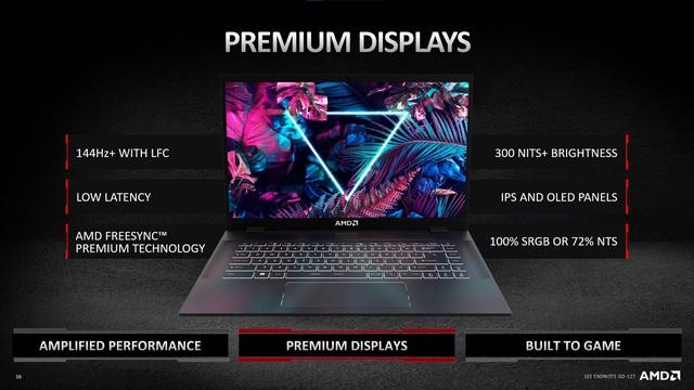 Giải mã AMD Advantage: Quy chuẩn mới cho laptop gaming - Ảnh 3.
