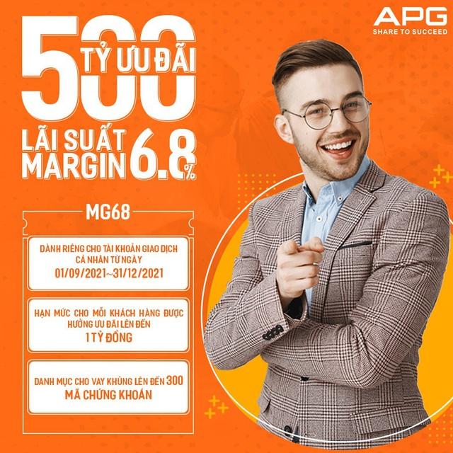 Gói margin MG68 - lãi suất hấp dẫn cho NĐT mở mới tại APG - Ảnh 1.