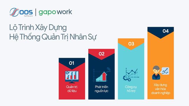 GapoWork hợp tác với OOS Software hỗ trợ doanh nghiệp quản trị nhân sự - Ảnh 1.