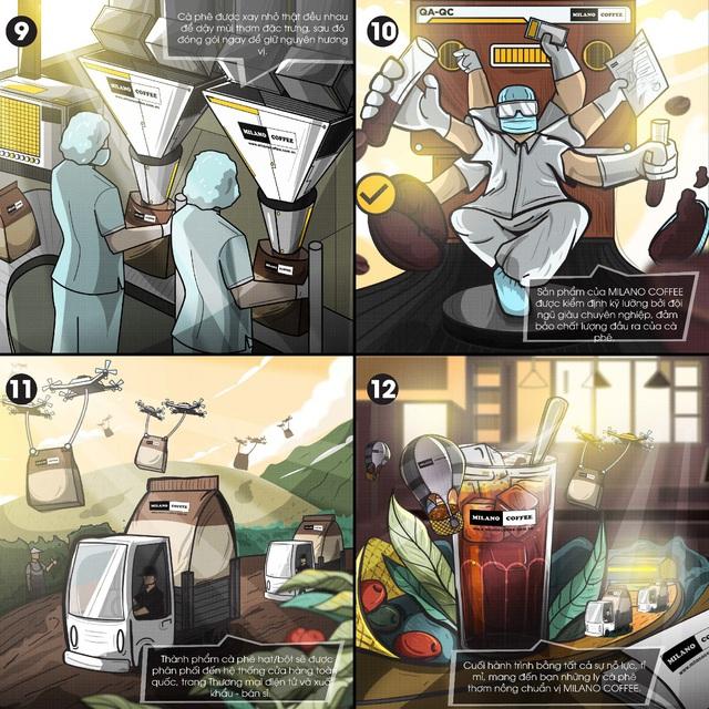"""Bộ hình """"Farm to cup"""" - Bước chuyển mình của thương hiệu cà phê bình dân Milano Coffee - Ảnh 3."""