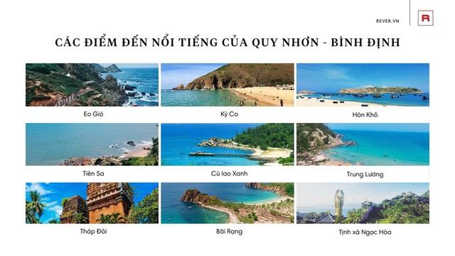 Quy Nhơn (Bình Định) – Vùng đất mới của bất động sản nghỉ dưỡng - Ảnh 1.