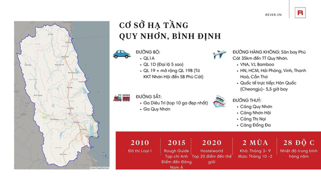 Quy Nhơn (Bình Định) – Vùng đất mới của bất động sản nghỉ dưỡng - Ảnh 2.