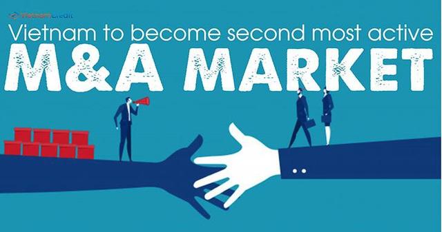 Triển vọng ngành M&A trong bối cảnh nền kinh tế dần hồi phục - Ảnh 1.