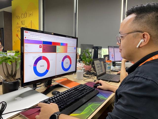 Doanh nghiệp tăng cường thiết lập trạng thái bình thường mới với giải pháp 5K - Ảnh 3.