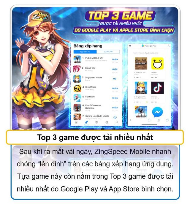 Ra mắt chính thức từ tháng 12/2018, ZingSpeed Mobile Img20190406103459044