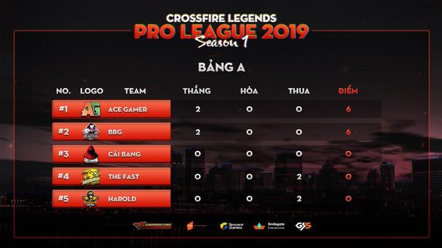 CrossFire Legends Pro League: Kịch tích lượt trận mở màn, đội tuyển nữ xuất sắc dành chiến thắng - Ảnh 6.