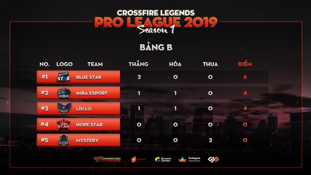 CrossFire Legends Pro League: Kịch tích lượt trận mở màn, đội tuyển nữ xuất sắc dành chiến thắng - Ảnh 7.