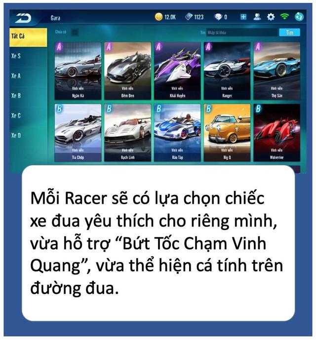 Những mẫu xe đua được yêu thích nhất trong ZingSpeed Mobile - Ảnh 1.