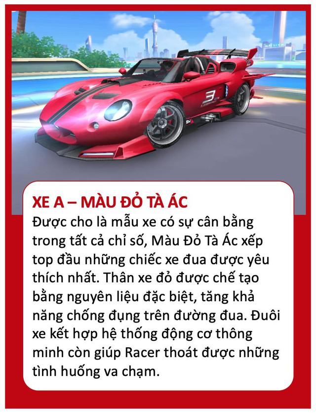 Những mẫu xe đua được yêu thích nhất trong ZingSpeed Mobile - Ảnh 2.