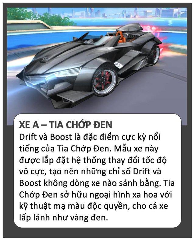Những mẫu xe đua được yêu thích nhất trong ZingSpeed Mobile - Ảnh 3.