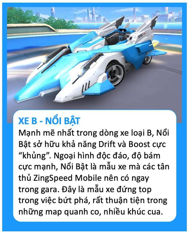 Những mẫu xe đua được yêu thích nhất trong ZingSpeed Mobile - Ảnh 6.