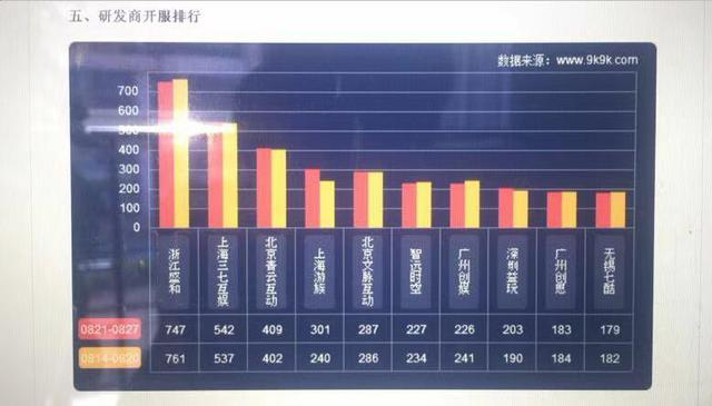 Cửu Thiên Phong Thần nằm trong TOP những webgame được yêu thích nhất năm 2017 tại thị trường Trung Quốc