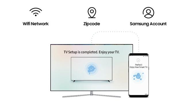Chặng đường 12 năm giữ ngôi vương trên thị trường TV của Samsung - Ảnh 7.