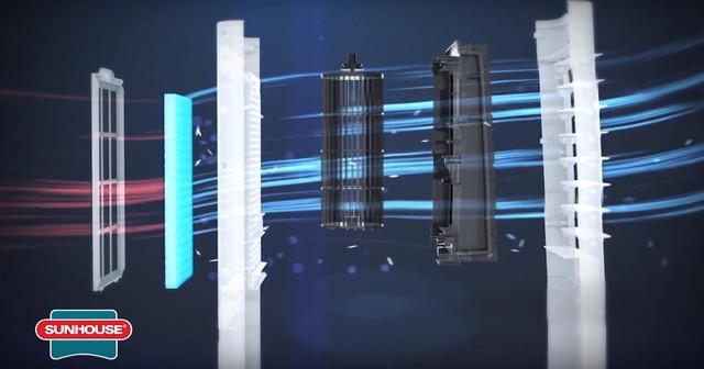 Quạt điều hòa SUNHOUSE tạo cơn sốt bởi ưu điểm làm mát hiệu quả mà không cần đóng kín cửa và tiết kiệm điện - Ảnh 1.