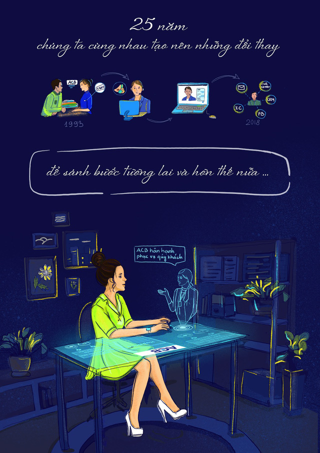 Bộ ảnh tương lai ngành ngân hàng lan truyền mạnh mẽ trên mạng xã hội nhờ tính sáng tạo đột phá - Ảnh 6.