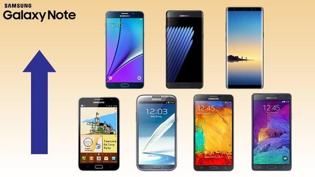 Thử đoán xem Galaxy Note9 sắp tới sẽ có gì nhất? - Ảnh 2.