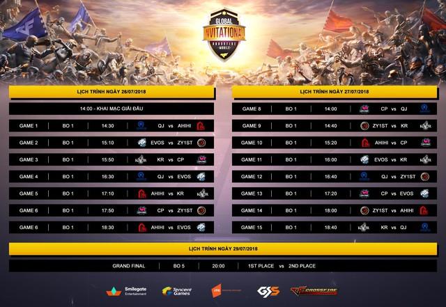 CFMI 2018 Thượng Hải: Đón xem đại chiến 6 đội mạnh nhất thế giới 14h ngày 26/7 - Ảnh 3.
