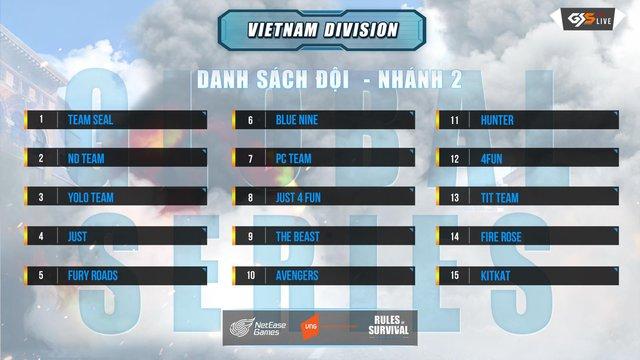 ROS Mobile Global Series Việt Nam: Top 4 xuất sắc nhất Việt Nam sẽ thuộc về tay ai? - Ảnh 3.