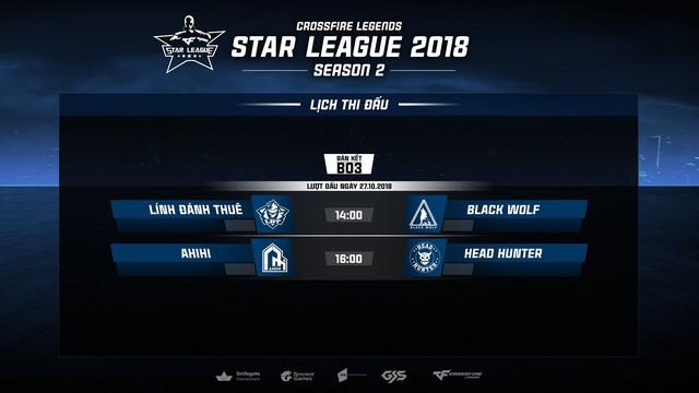 CFL Star League Season 2 2018: LĐT so tài cùng BlackWolf, AHIHI chạm trán HeadHunter tại bán kết - Ảnh 5.