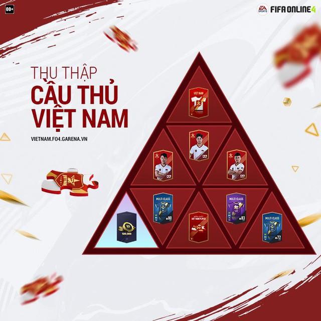Bộ ba Quang Hải - Xuân Trường - Công Phượng chính thức có mặt trong FIFA Online 4 Việt Nam - Ảnh 6.