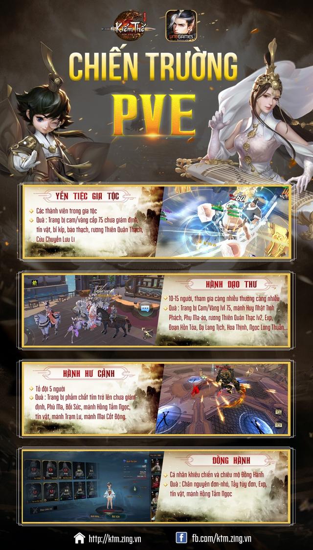 Game thủ hừng hực khí thế trong các trận chiến PvE, PvP của Kiếm Thế Mobile - Ảnh 1.