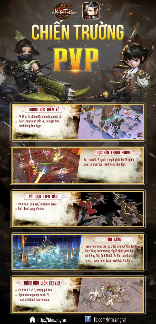 Game thủ hừng hực khí thế trong các trận chiến PvE, PvP của Kiếm Thế Mobile - Ảnh 2.