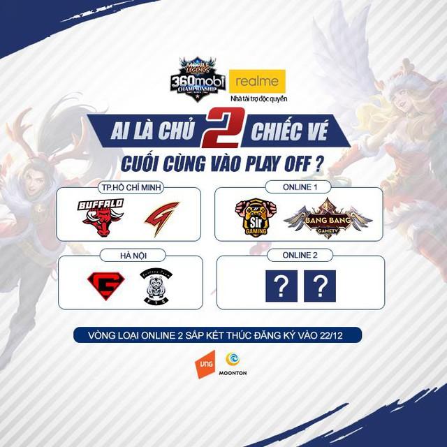 Nóng rực lửa với giải Online 2   360mobi Championship Series bộ môn Mobile Legends: Bang Bang VNG