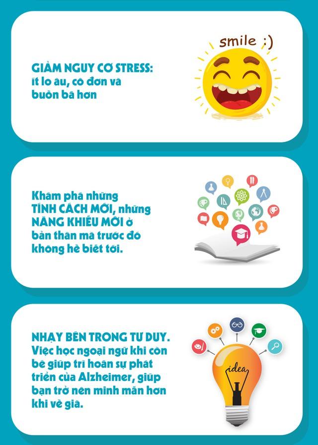 [Infographic] Lợi ích không ngờ khi bạn thành thạo tiếng Anh - Ảnh 2.