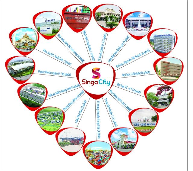 Từ Singa City dễ dàng tiếp cận hệ thống tiện ích đẳng cấp của khu vực.