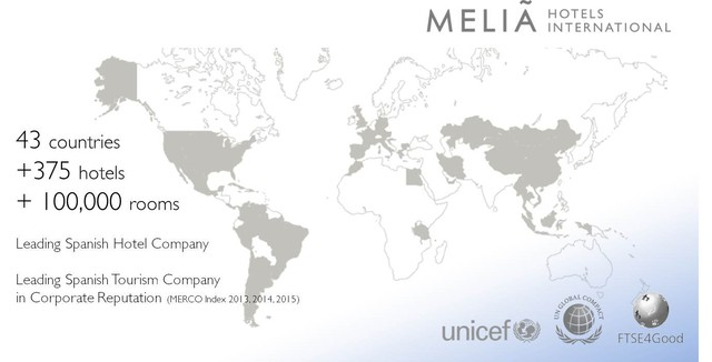 Melia Hotels International.