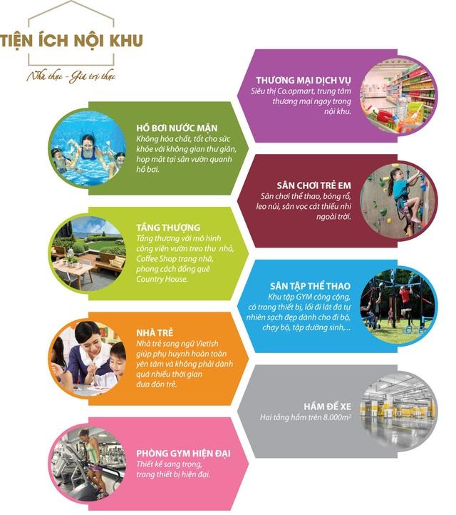Hợp tác cộng Saigon Co.op, cơ hội mới của CĐT dự án SaigonHomes - Ảnh 2.