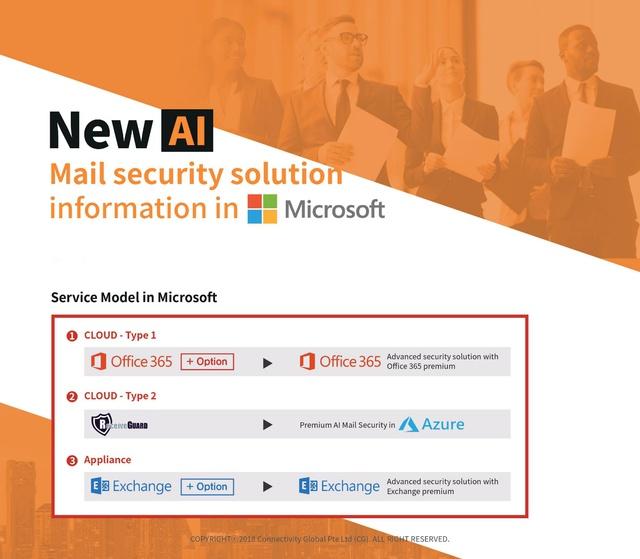 Cuối cùng thì hệ thống email Outlook.com cũng bảo mật tốt hơn nhờ nền tảng Receive GUARD - Ảnh 1.