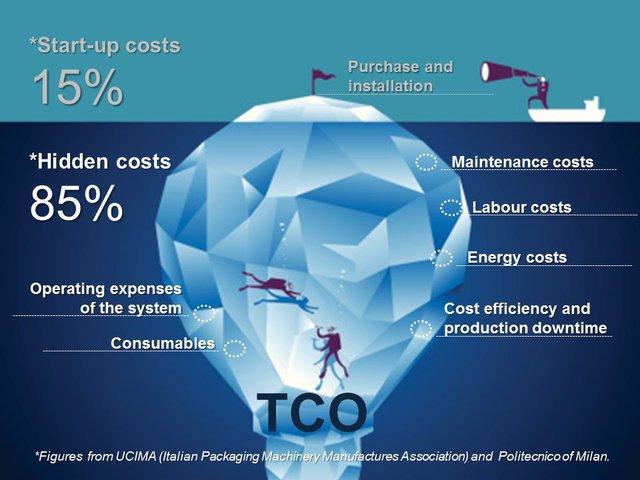 Lời giải cho hệ thống wifi chất lượng cao với chi phí tối ưu: Dịch vụ đám mây - Ảnh 1.