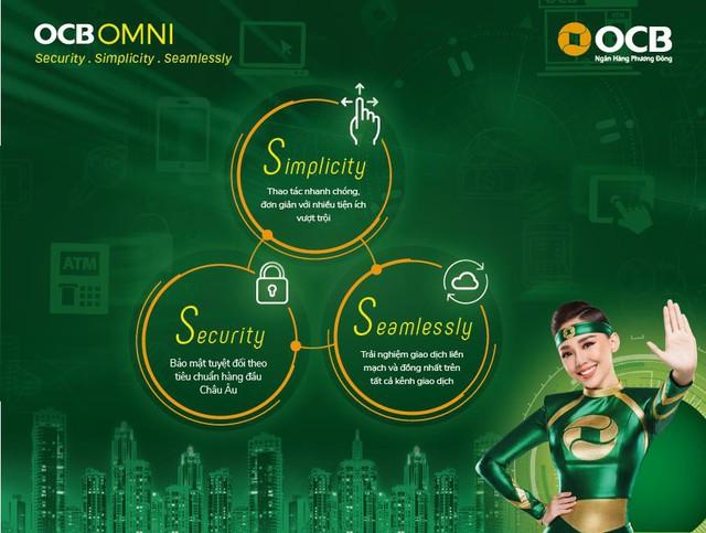 Xuất hiện cổng thương mại điện tử Thứ nhất trong lĩnh vực ngân hàng - Ảnh 2.