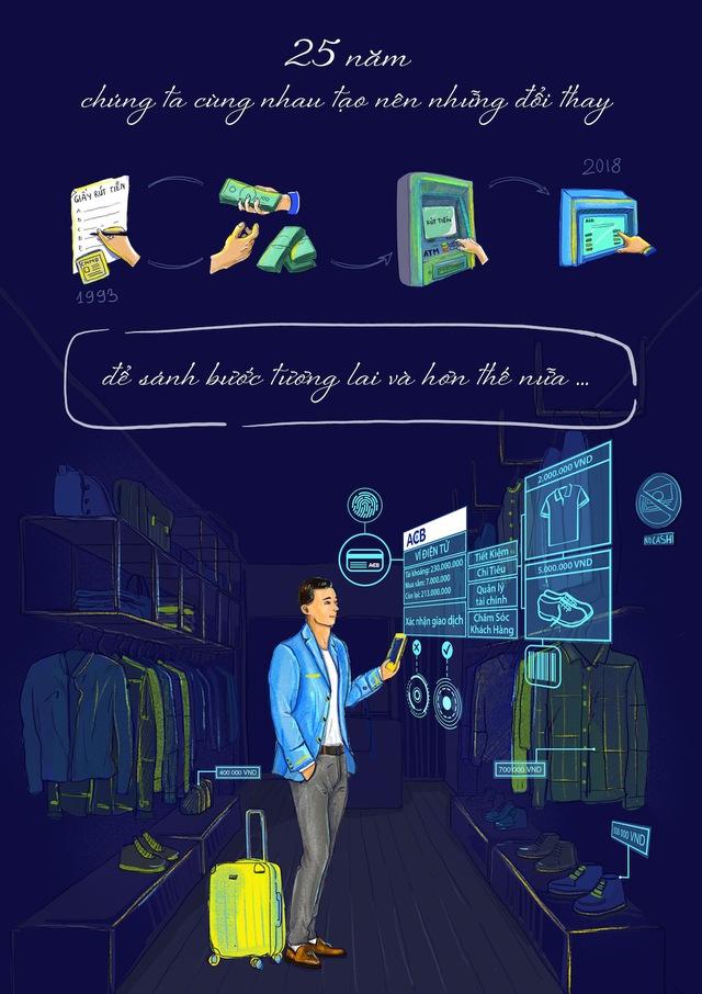 Bộ tranh vẽ độc đáo về tương lai ngành ngân hàng - Ảnh 2.